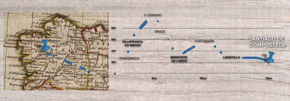 Map and elevations of the last 112 km of the Camino de Santiago from Sarria to Santiago